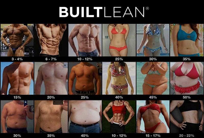 体脂肪5パーセント